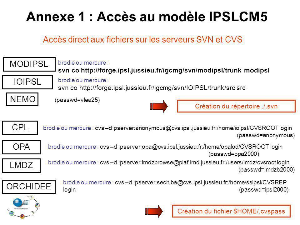 LMDZ OPA ORCHIDEE IOIPSL Annexe 1 : Accès au modèle IPSLCM5 Accès direct aux fichiers sur les serveurs SVN et CVS brodie ou mercure : svn co http://forge.ipsl.jussieu.fr/igcmg/svn/modipsl/trunk modipsl brodie ou mercure : cvs –d :pserver:opa@cvs.ipsl.jussieu.fr:/home/opalod/CVSROOT login (passwd=opa2000) brodie ou mercure : cvs –d :pserver:lmdzbrowse@piaf.lmd.jussieu.fr:/users/lmdz/cvsroot login (passwd=lmdzb2000) brodie ou mercure : cvs –d :pserver:sechiba@cvs.ipsl.jussieu.fr:/home/ssipsl/CVSREP login (passwd=ipsl2000) Création du fichier $HOME/.cvspass MODIPSL CPL brodie ou mercure : svn co http://forge.ipsl.jussieu.fr/igcmg/svn/IOIPSL/trunk/src src brodie ou mercure : cvs –d:pserver:anonymous@cvs.ipsl.jussieu.fr:/home/ioipsl/CVSROOT login (passwd=anonymous) Création du répertoire./.svn NEMO (passwd=vlea25)
