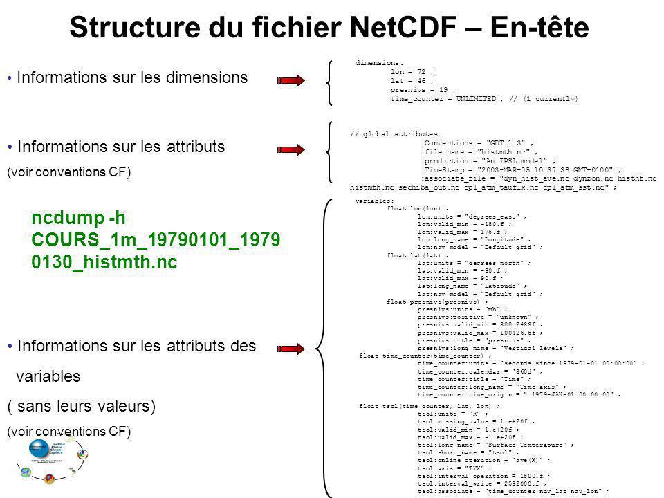 Informations sur les dimensions Informations sur les attributs (voir conventions CF) Informations sur les attributs des variables ( sans leurs valeurs
