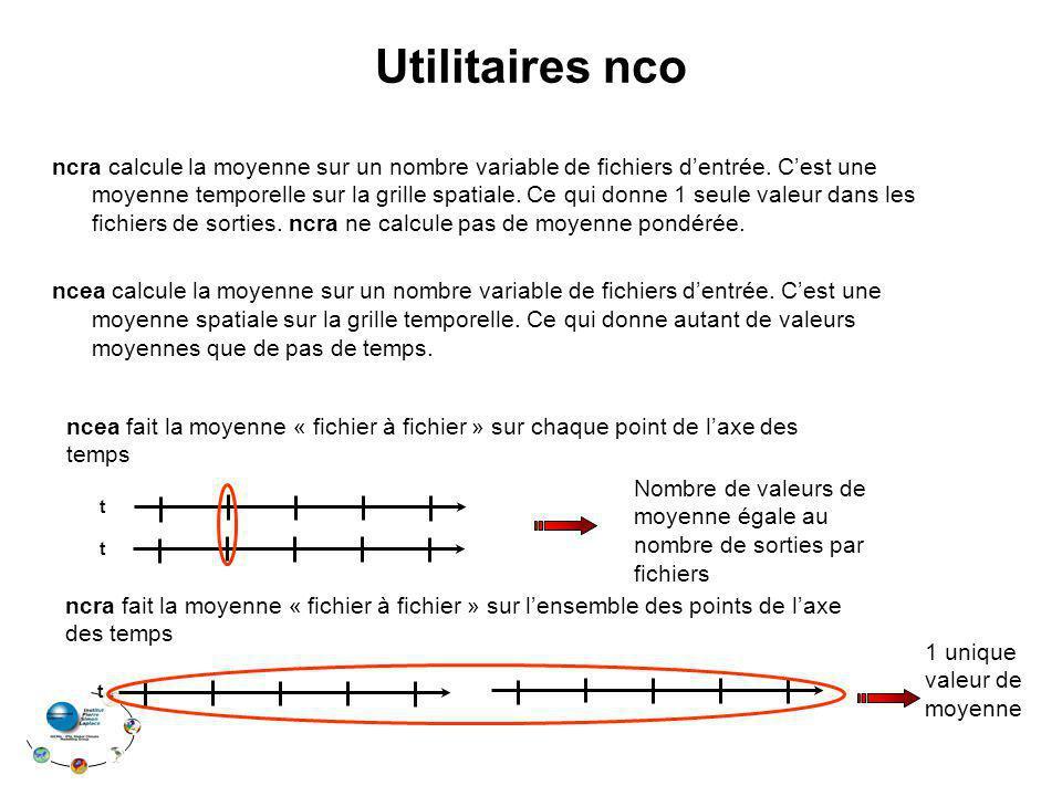 Utilitaires nco ncra calcule la moyenne sur un nombre variable de fichiers dentrée.