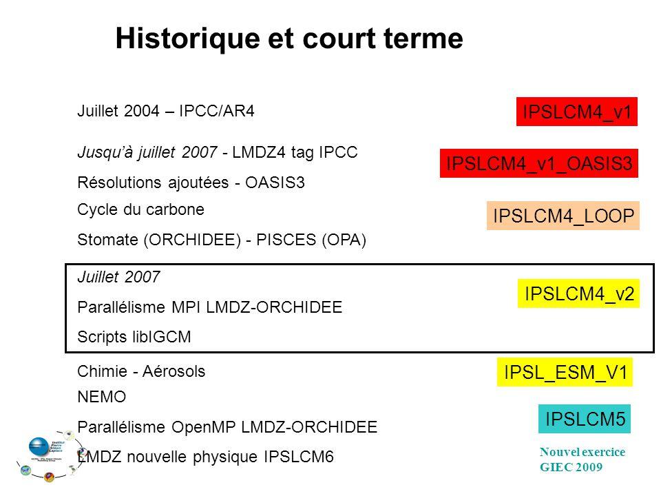 Historique et court terme Nouvel exercice GIEC 2009 IPSLCM4_v1 IPSLCM4_v2 IPSLCM5 IPSL_ESM_V1 Juillet 2004 – IPCC/AR4 Juillet 2007 Parallélisme MPI LM
