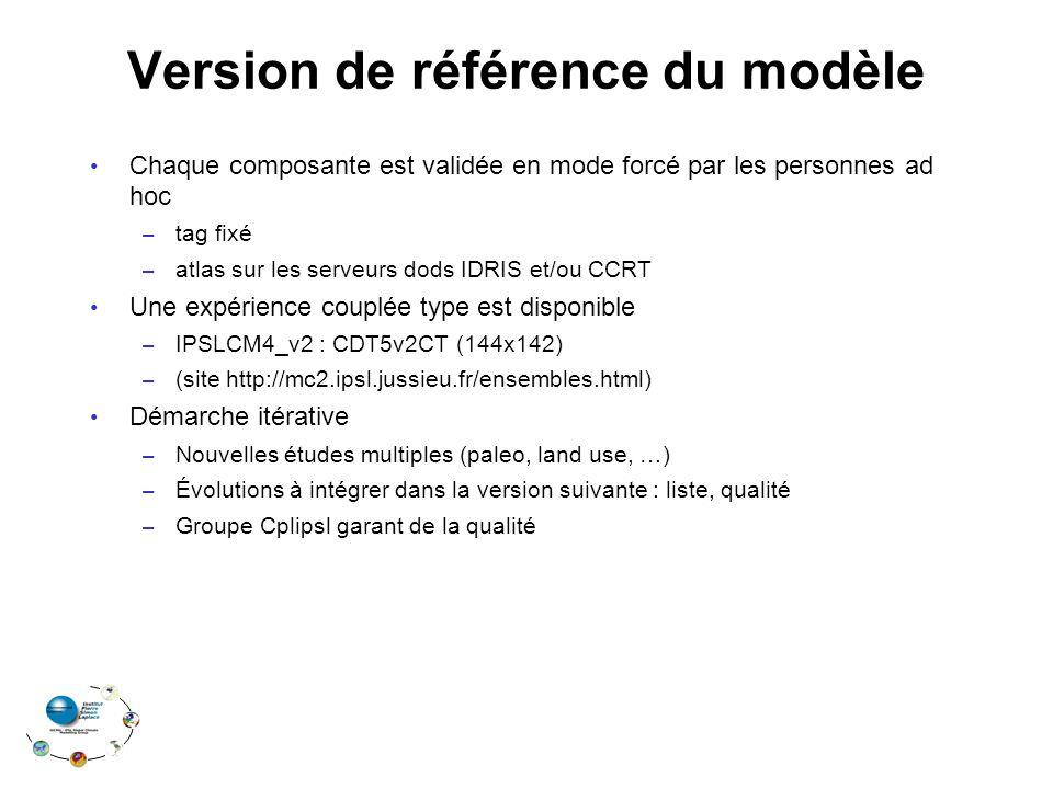 Version de référence du modèle Chaque composante est validée en mode forcé par les personnes ad hoc – tag fixé – atlas sur les serveurs dods IDRIS et/