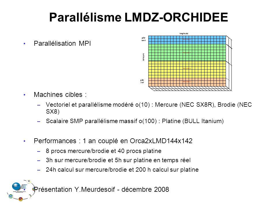 Parallélisme LMDZ-ORCHIDEE Parallélisation MPI Machines cibles : – Vectoriel et parallélisme modéré o(10) : Mercure (NEC SX8R), Brodie (NEC SX8) – Sca