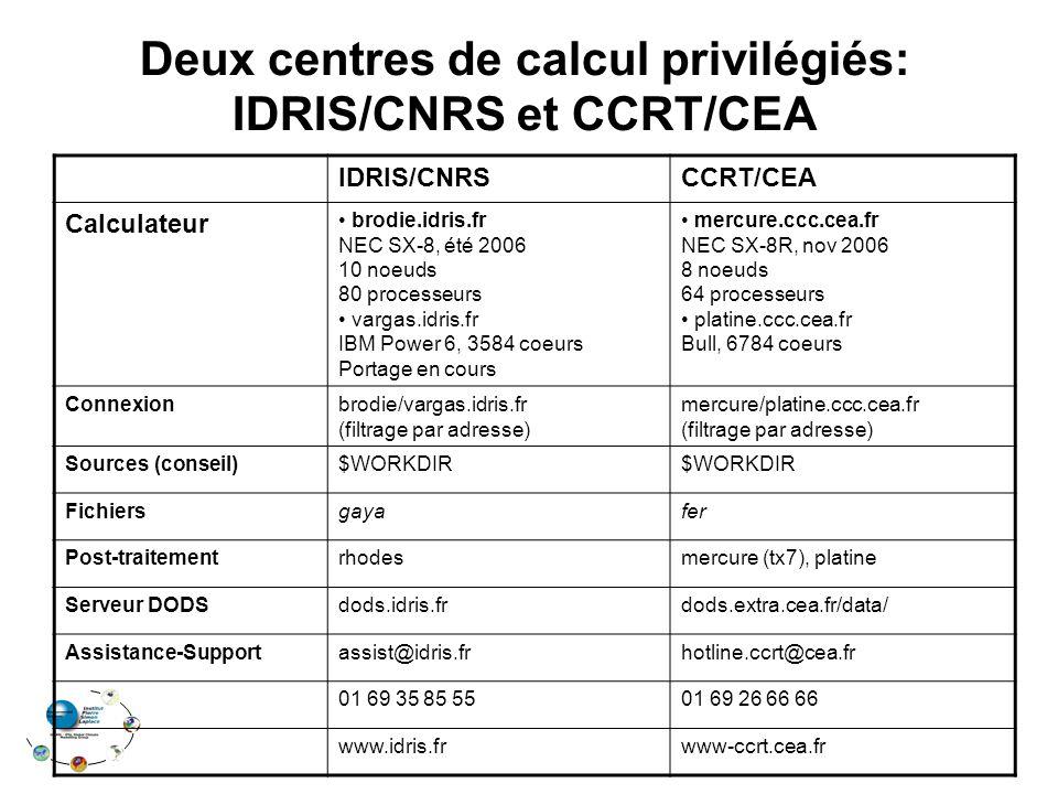 Deux centres de calcul privilégiés: IDRIS/CNRS et CCRT/CEA IDRIS/CNRSCCRT/CEA Calculateur brodie.idris.fr NEC SX-8, été 2006 10 noeuds 80 processeurs