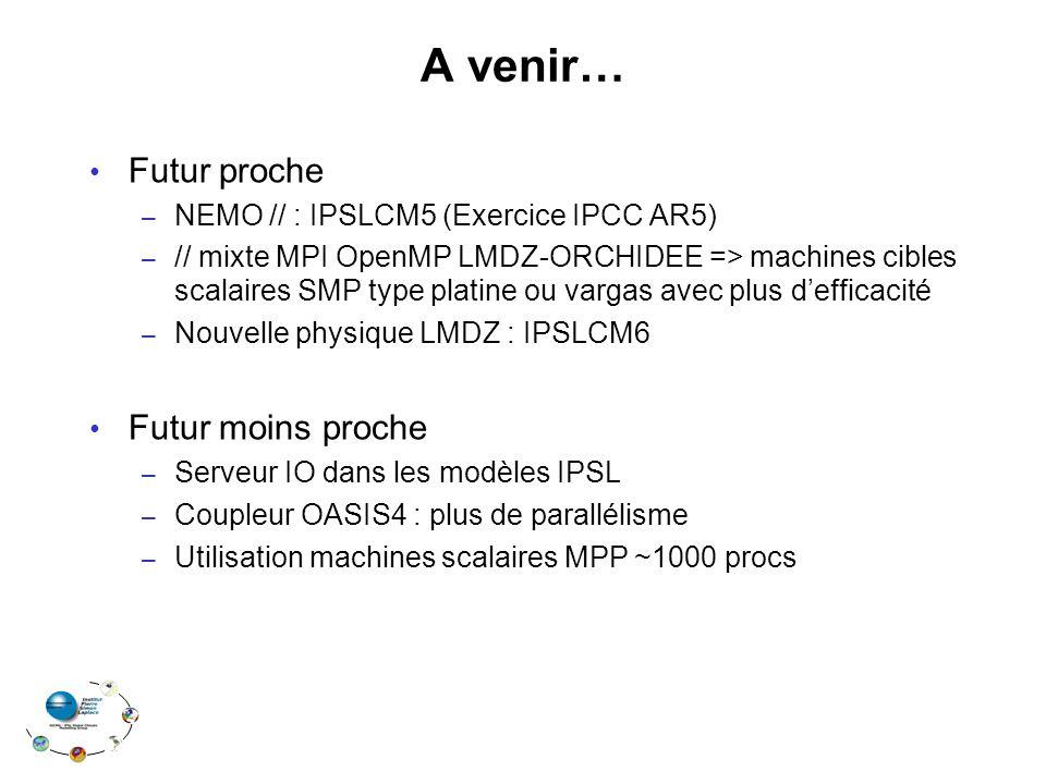 A venir… Futur proche – NEMO // : IPSLCM5 (Exercice IPCC AR5) – // mixte MPI OpenMP LMDZ-ORCHIDEE => machines cibles scalaires SMP type platine ou var