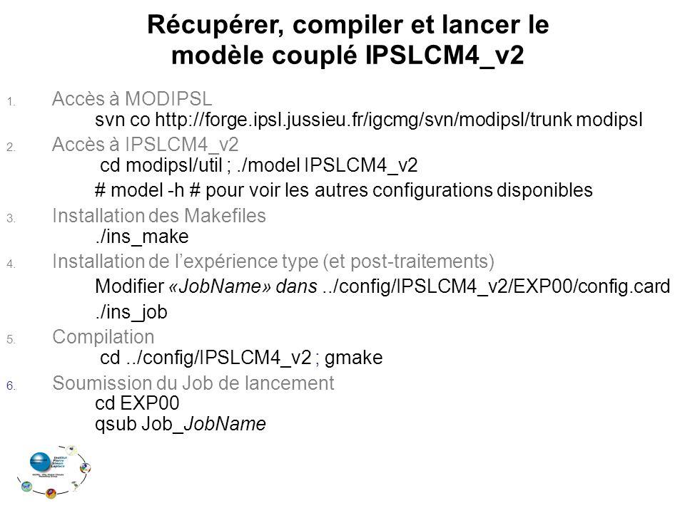 Récupérer, compiler et lancer le modèle couplé IPSLCM4_v2 1. Accès à MODIPSL svn co http://forge.ipsl.jussieu.fr/igcmg/svn/modipsl/trunk modipsl 2. Ac