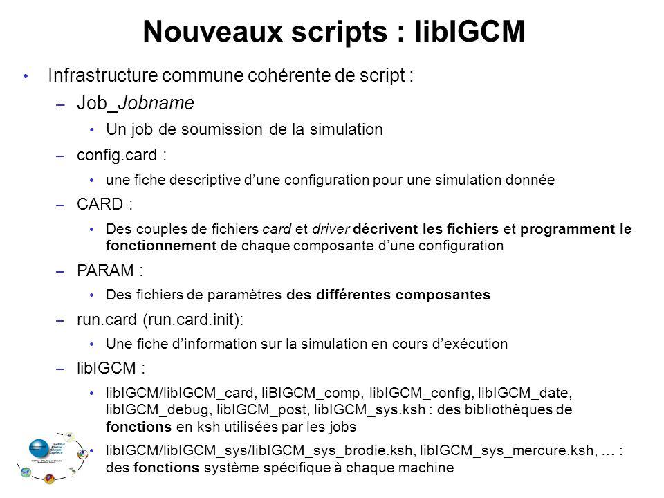 Nouveaux scripts : libIGCM Infrastructure commune cohérente de script : – Job_Jobname Un job de soumission de la simulation – config.card : une fiche