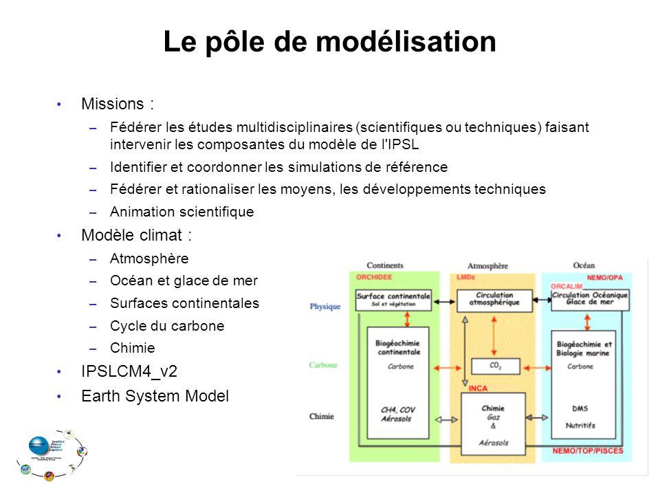 Le pôle de modélisation Missions : – Fédérer les études multidisciplinaires (scientifiques ou techniques) faisant intervenir les composantes du modèle