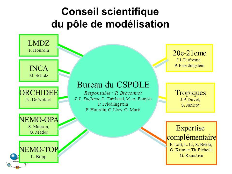 Conseil scientifique du pôle de modélisation LMDZ F. Hourdin INCA M. Schulz ORCHIDEE N. De Noblet NEMO-OPA S. Masson, G. Madec NEMO-TOP L. Bopp Bureau