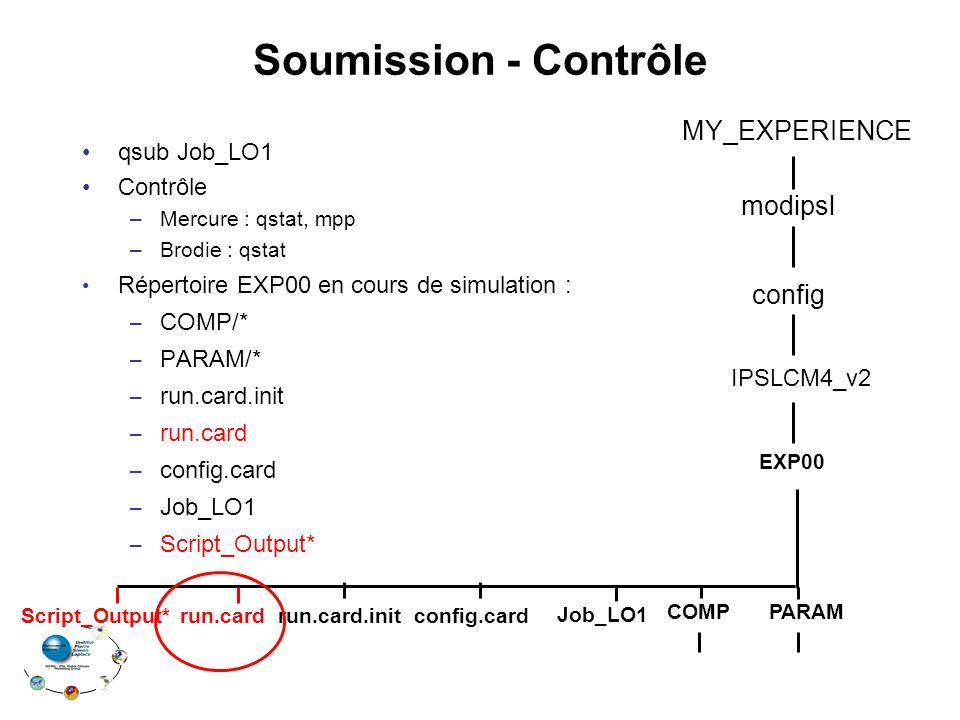 Soumission - Contrôle qsub Job_LO1 Contrôle –Mercure : qstat, mpp –Brodie : qstat Répertoire EXP00 en cours de simulation : – COMP/* – PARAM/* – run.c
