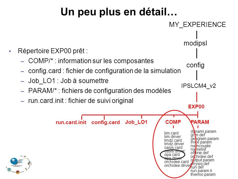 Un peu plus en détail… Répertoire EXP00 prêt : – COMP/* : information sur les composantes – config.card : fichier de configuration de la simulation –