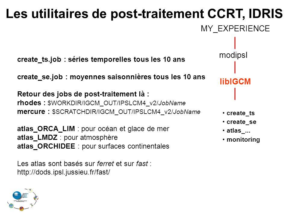 Les utilitaires de post-traitement CCRT, IDRIS modipsl MY_EXPERIENCE libIGCM create_ts create_se atlas_... monitoring create_ts.job : séries temporell