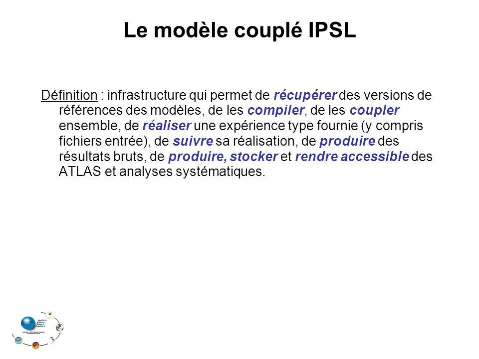 Le modèle couplé IPSL Définition : infrastructure qui permet de récupérer des versions de références des modèles, de les compiler, de les coupler ense