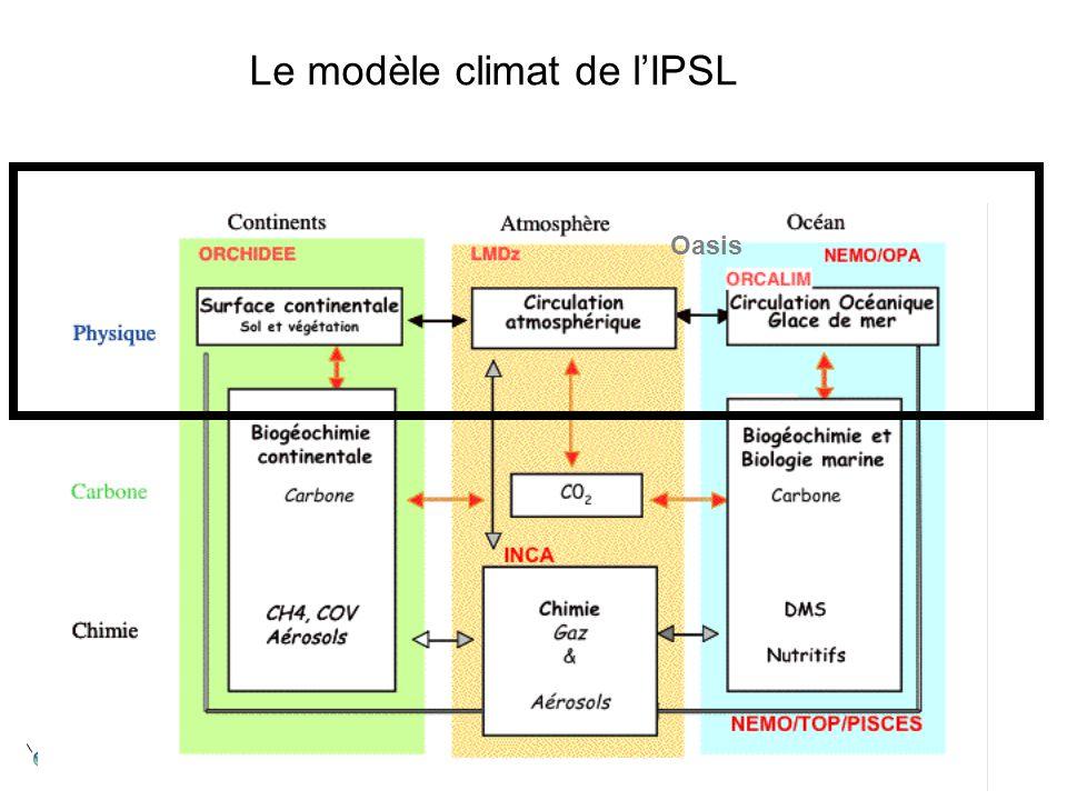 Oasis Le modèle climat de lIPSL