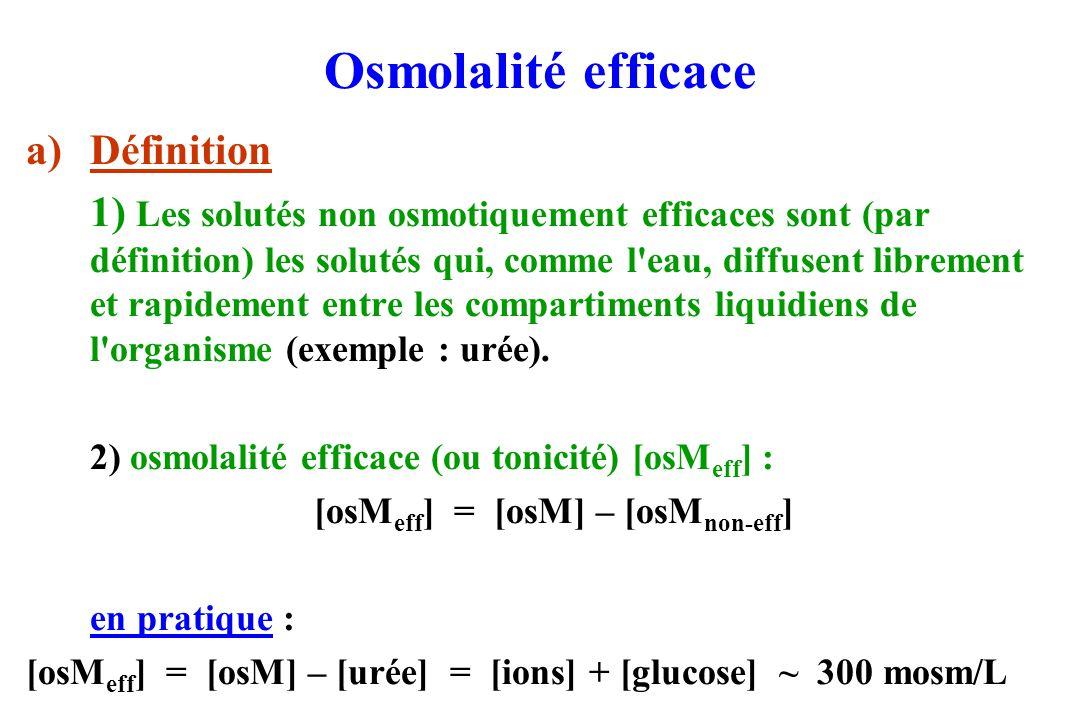 Osmolalité efficace a)Définition 1) Les solutés non osmotiquement efficaces sont (par définition) les solutés qui, comme l eau, diffusent librement et rapidement entre les compartiments liquidiens de l organisme (exemple : urée).