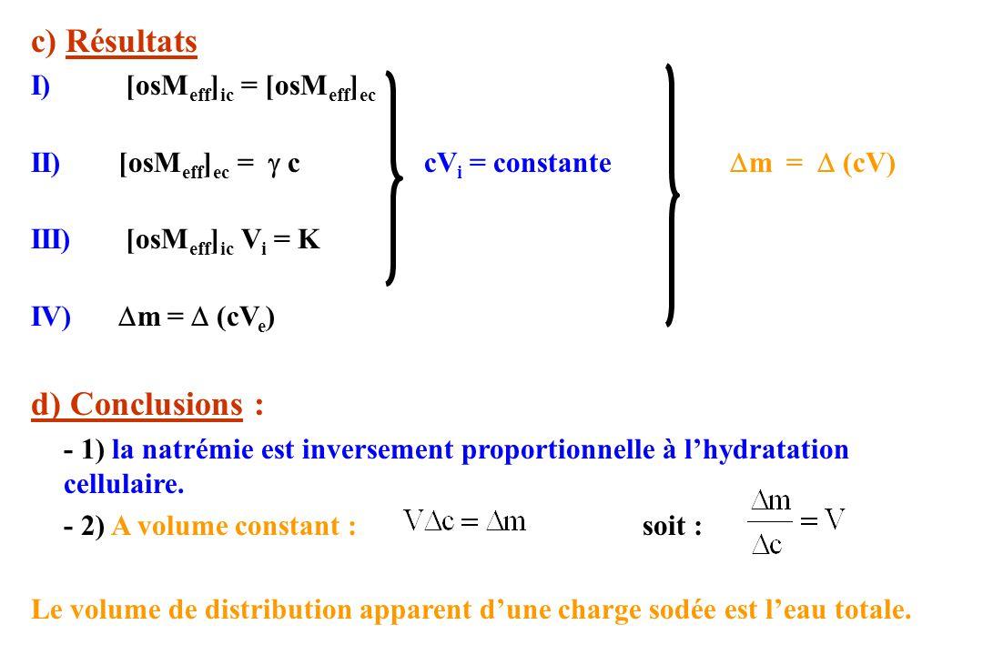 c) Résultats I) [osM eff ] ic = [osM eff ] ec II)[osM eff ] ec = c cV i = constante m = (cV) III) [osM eff ] ic V i = K IV) m = (cV e ) d) Conclusions : - 1) la natrémie est inversement proportionnelle à lhydratation cellulaire.