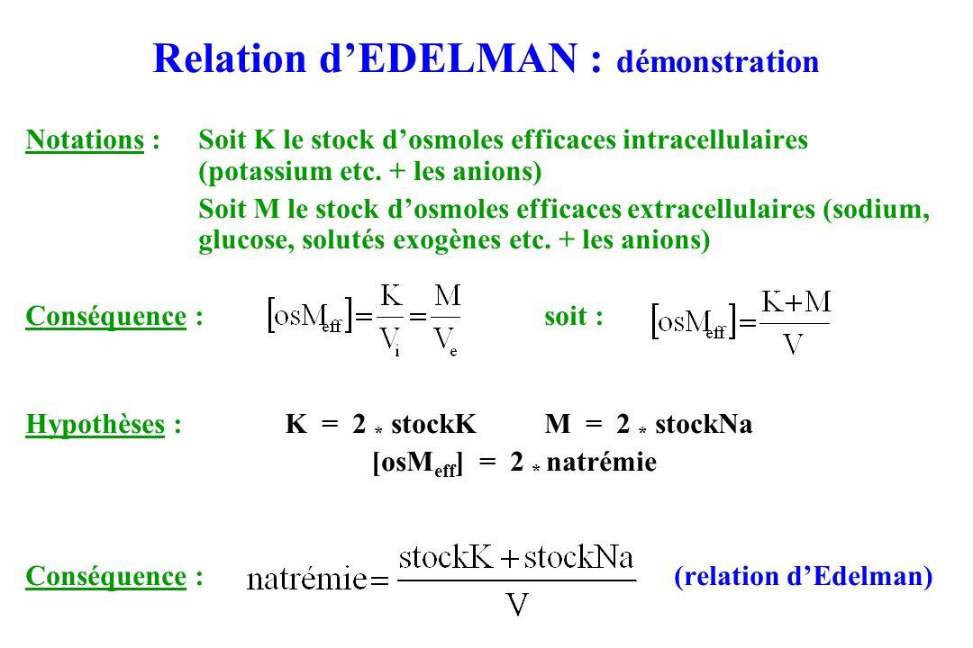 Notations :Soit K le stock dosmoles efficaces intracellulaires (potassium etc. + les anions) Soit M le stock dosmoles efficaces extracellulaires (sodi