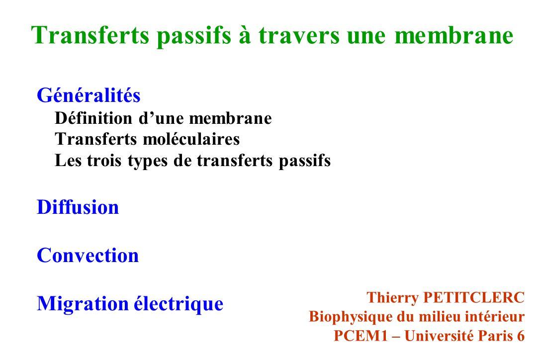 Transferts passifs à travers une membrane Généralités Définition dune membrane Transferts moléculaires Les trois types de transferts passifs Diffusion
