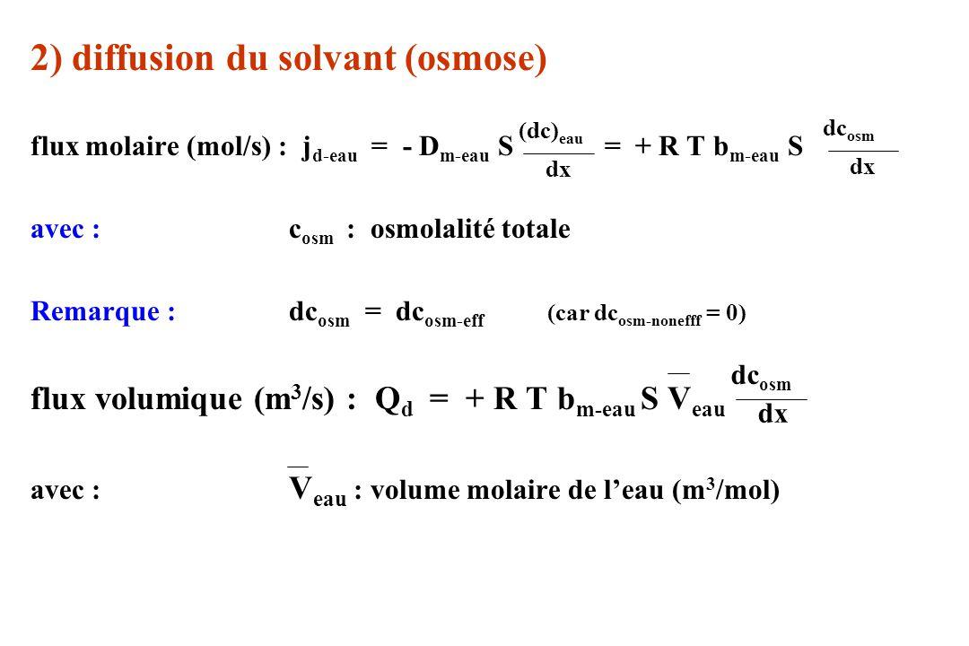 2) diffusion du solvant (osmose) flux molaire (mol/s) : j d-eau = - D m-eau S = + R T b m-eau S avec :c osm : osmolalité totale Remarque :dc osm = dc