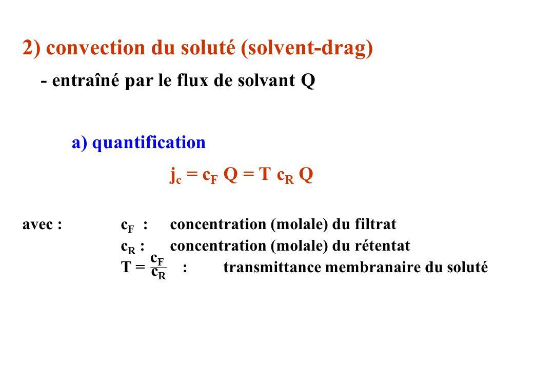 2) convection du soluté (solvent-drag) - entraîné par le flux de solvant Q a) quantification j c = c F Q = T c R Q avec :c F :concentration (molale) d