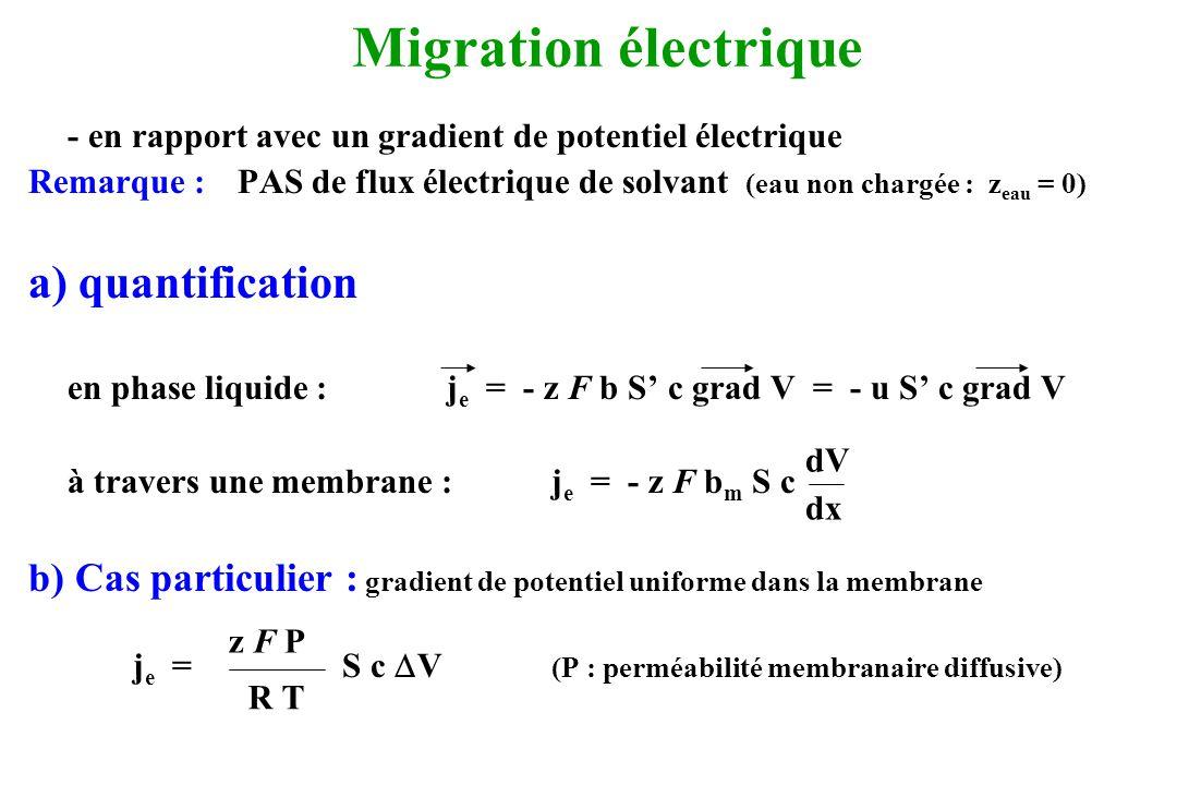 Migration électrique - en rapport avec un gradient de potentiel électrique Remarque :PAS de flux électrique de solvant (eau non chargée : z eau = 0) a