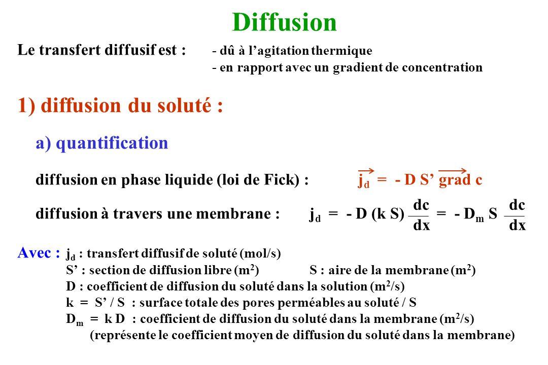b) loi dEinstein : D = R T b = avec :R : constante des gaz parfaits (8,31 J.mol -1.°K -1 ) Conséquence :D m = k D = k R T b = R T b m avec : b m = k b : mobilité mécanique molaire moyenne du soluté dans la membrane c) cas particulier : si gradient de concentration uniforme dans la membrane ( = ) : j d = P S c avec :P = =: perméabilité membranaire diffusive au soluté (m/s) x :épaisseur de la membrane (m) c :différence de concentration entre les deux compartiments R T f dc dx c x DmDm x RTb m x