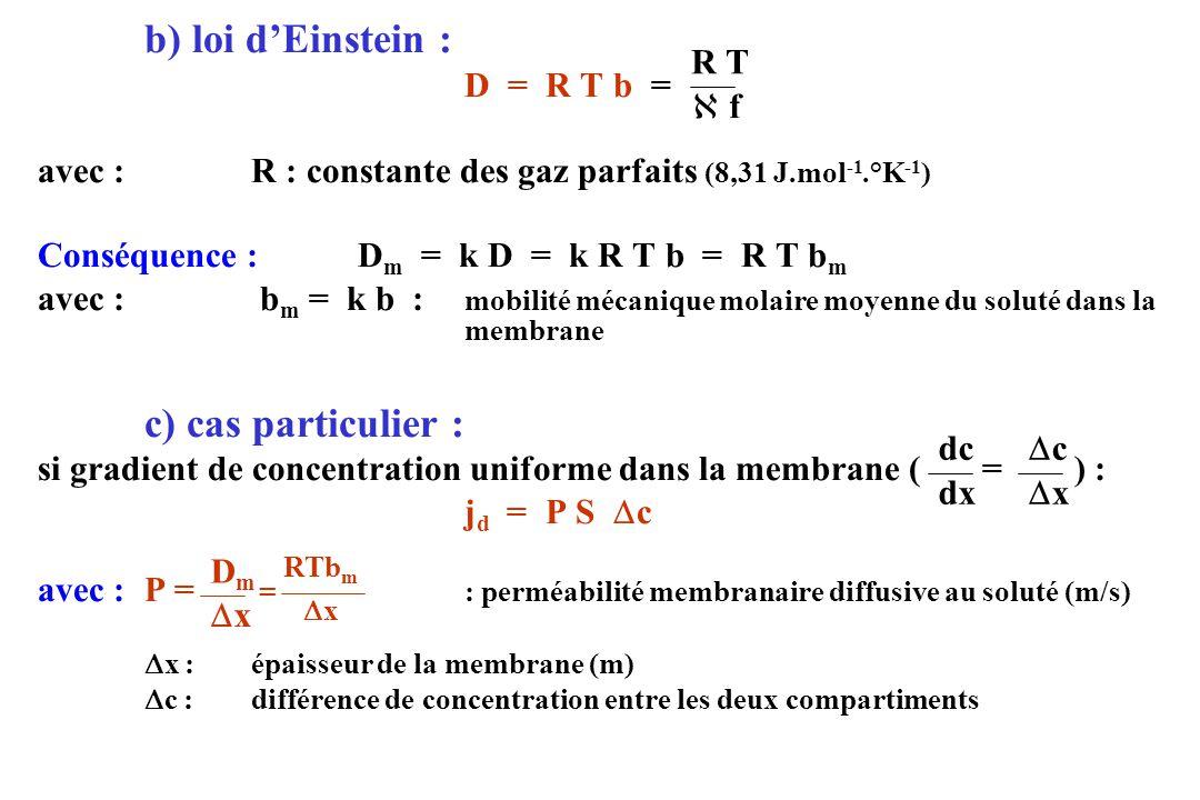 d) Propriétés 1) Le flux diffusif : - est dû à lagitation thermique (sans direction privilégiée) - augmente avec la température (loi dEinstein) - a une direction privilégiée (du compartiment le plus concentré vers le compartiment le moins concentré) Flux net (4) (2)