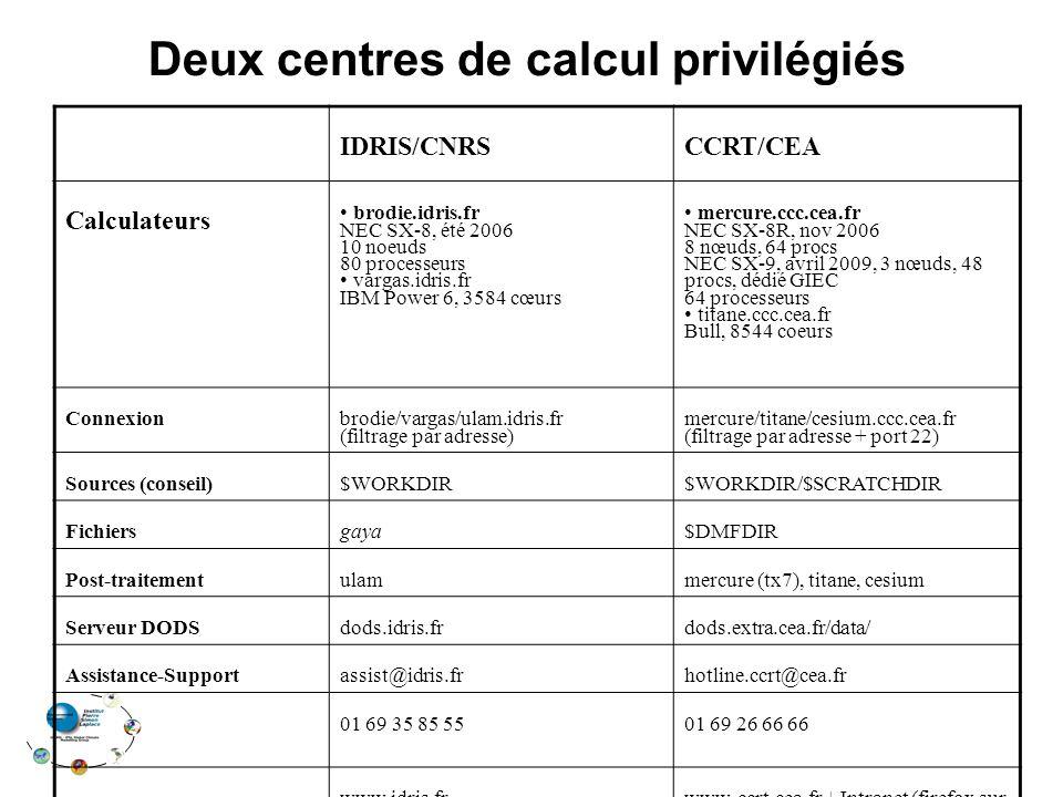 Deux centres de calcul privilégiés IDRIS/CNRSCCRT/CEA Calculateurs brodie.idris.fr NEC SX-8, été 2006 10 noeuds 80 processeurs vargas.idris.fr IBM Power 6, 3584 cœurs mercure.ccc.cea.fr NEC SX-8R, nov 2006 8 nœuds, 64 procs NEC SX-9, avril 2009, 3 nœuds, 48 procs, dédié GIEC 64 processeurs titane.ccc.cea.fr Bull, 8544 coeurs Connexion brodie/vargas/ulam.idris.fr (filtrage par adresse) mercure/titane/cesium.ccc.cea.fr (filtrage par adresse + port 22) Sources (conseil)$WORKDIR$WORKDIR/$SCRATCHDIR Fichiersgaya$DMFDIR Post-traitementulammercure (tx7), titane, cesium Serveur DODSdods.idris.frdods.extra.cea.fr/data/ Assistance-Supportassist@idris.frhotline.ccrt@cea.fr 01 69 35 85 5501 69 26 66 66 www.idris.frwww-ccrt.cea.fr + Intranet (firefox sur titane)