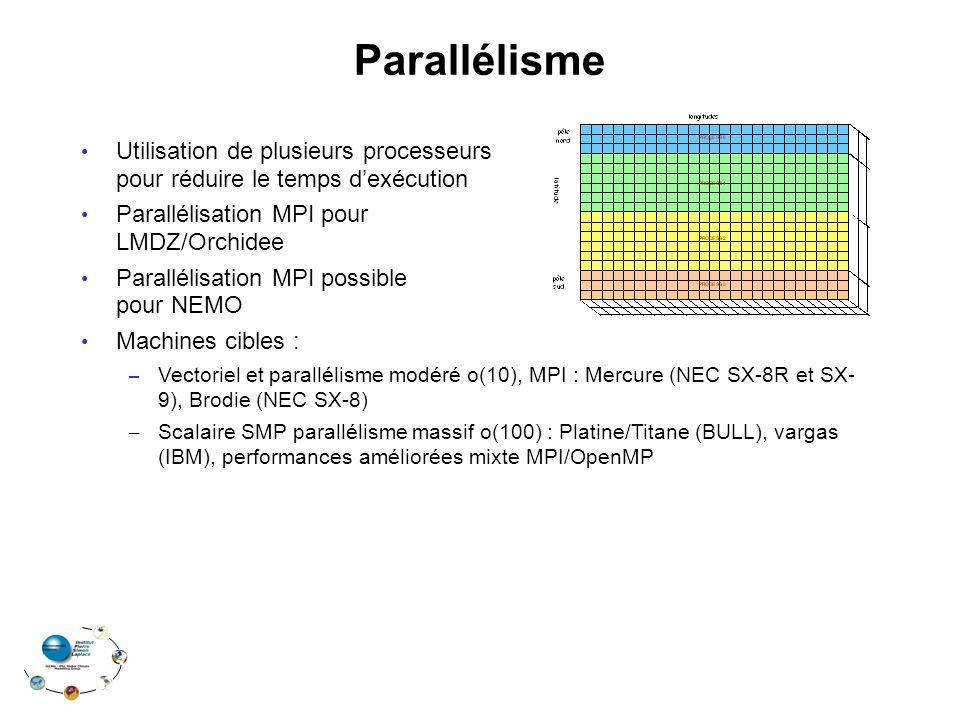 Parallélisme Utilisation de plusieurs processeurs pour réduire le temps dexécution Parallélisation MPI pour LMDZ/Orchidee Parallélisation MPI possible pour NEMO Machines cibles : – Vectoriel et parallélisme modéré o(10), MPI : Mercure (NEC SX-8R et SX- 9), Brodie (NEC SX-8) – Scalaire SMP parallélisme massif o(100) : Platine/Titane (BULL), vargas (IBM), performances améliorées mixte MPI/OpenMP