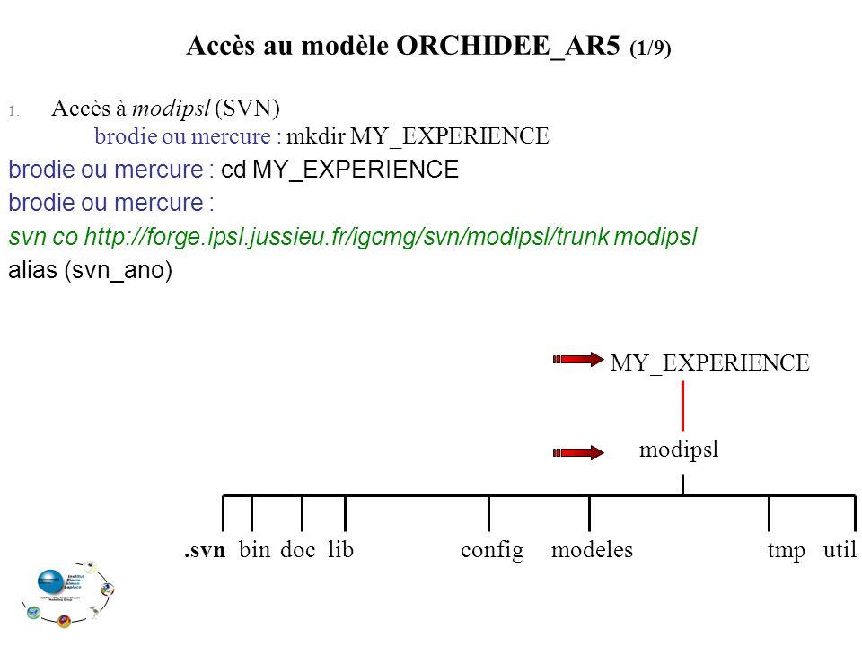 Accès au modèle ORCHIDEE_AR5 (1/9) 1.