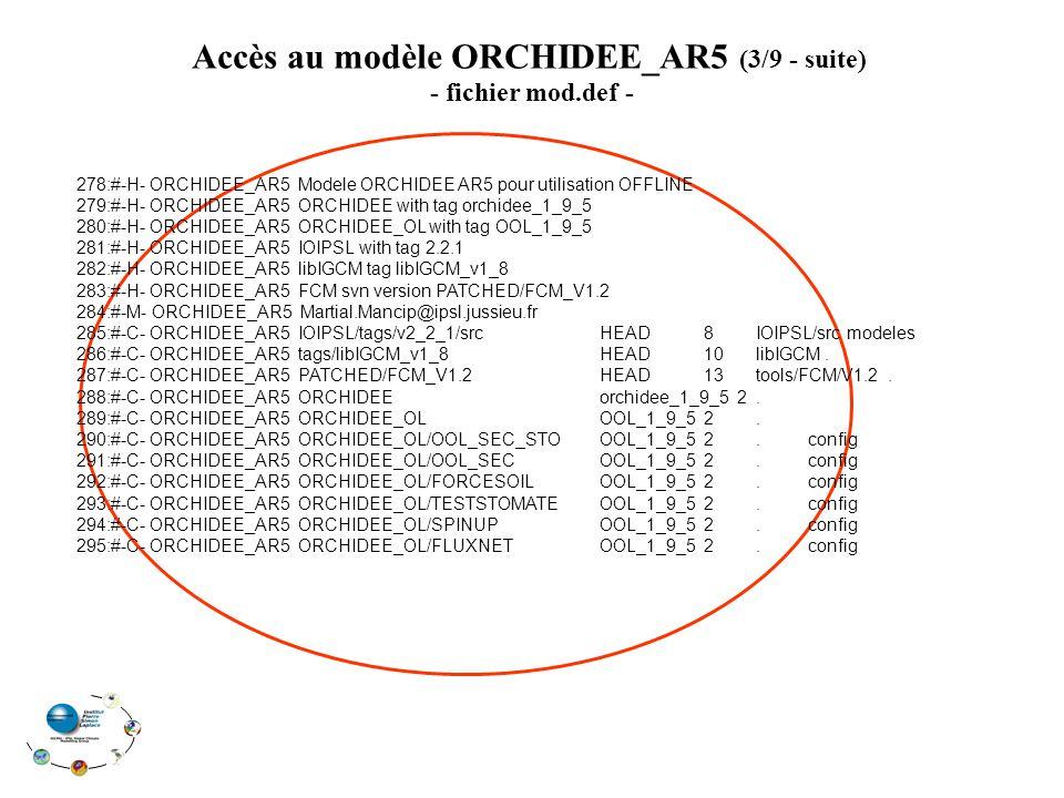 Accès au modèle ORCHIDEE_AR5 (3/9 - suite) - fichier mod.def - 278:#-H- ORCHIDEE_AR5 Modele ORCHIDEE AR5 pour utilisation OFFLINE 279:#-H- ORCHIDEE_AR5 ORCHIDEE with tag orchidee_1_9_5 280:#-H- ORCHIDEE_AR5 ORCHIDEE_OL with tag OOL_1_9_5 281:#-H- ORCHIDEE_AR5 IOIPSL with tag 2.2.1 282:#-H- ORCHIDEE_AR5 libIGCM tag libIGCM_v1_8 283:#-H- ORCHIDEE_AR5 FCM svn version PATCHED/FCM_V1.2 284:#-M- ORCHIDEE_AR5 Martial.Mancip@ipsl.jussieu.fr 285:#-C- ORCHIDEE_AR5 IOIPSL/tags/v2_2_1/srcHEAD8IOIPSL/src modeles 286:#-C- ORCHIDEE_AR5 tags/libIGCM_v1_8HEAD10 libIGCM.