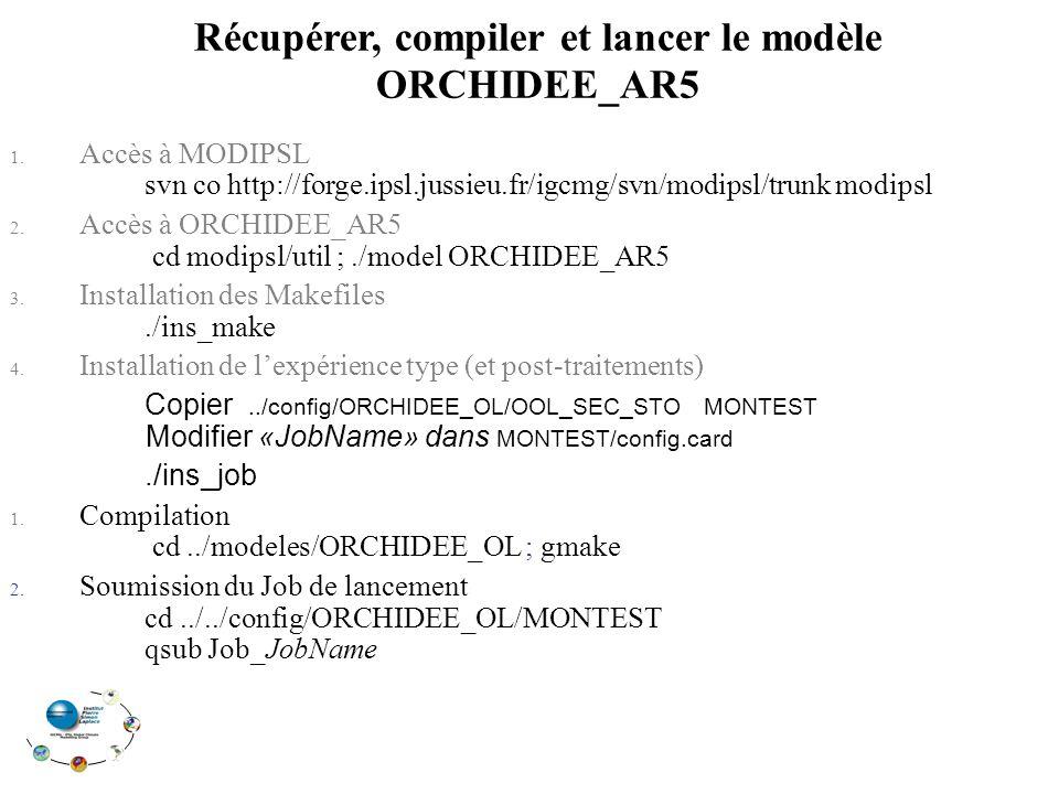 Récupérer, compiler et lancer le modèle ORCHIDEE_AR5 1.