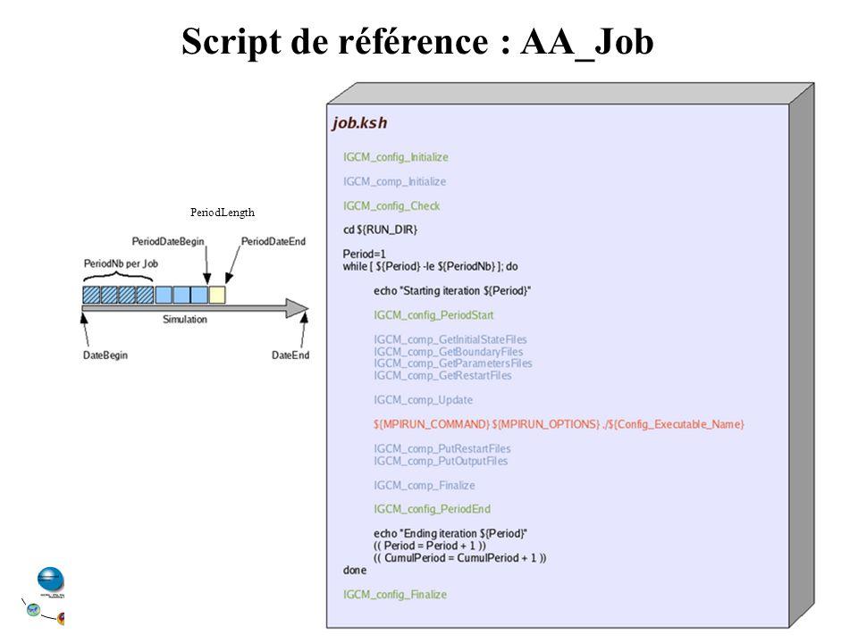 Script de référence : AA_Job PeriodLength