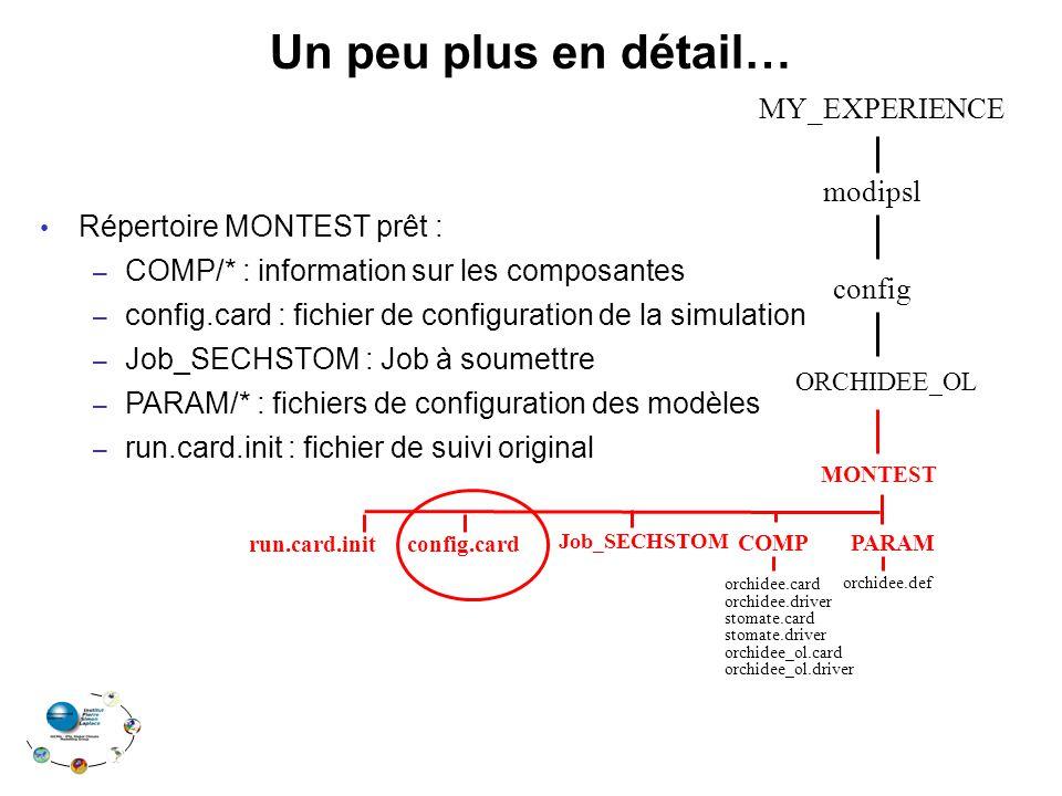 Un peu plus en détail… Répertoire MONTEST prêt : – COMP/* : information sur les composantes – config.card : fichier de configuration de la simulation – Job_SECHSTOM : Job à soumettre – PARAM/* : fichiers de configuration des modèles – run.card.init : fichier de suivi original modipsl MY_EXPERIENCE config MONTEST ORCHIDEE_OL Job_SECHSTOM COMPPARAM config.cardrun.card.init orchidee.def orchidee.card orchidee.driver stomate.card stomate.driver orchidee_ol.card orchidee_ol.driver