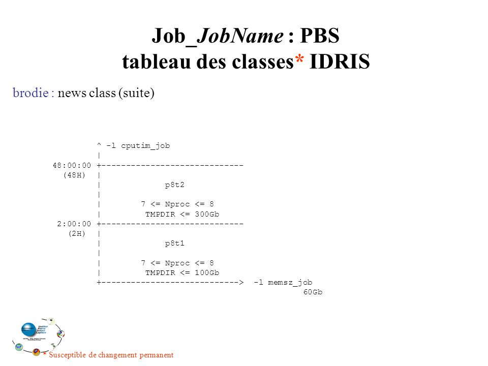 Job_JobName : PBS tableau des classes* IDRIS brodie : news class (suite) * Susceptible de changement permanent ^ -l cputim_job | 48:00:00 +-----------