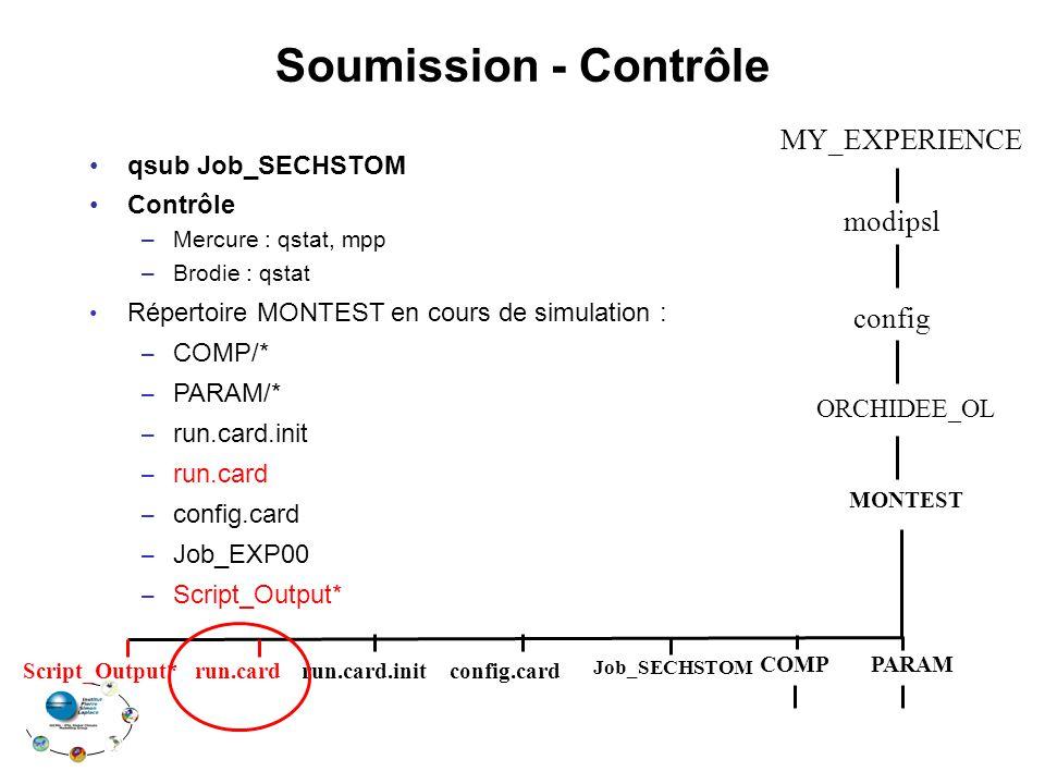 Soumission - Contrôle qsub Job_SECHSTOM Contrôle –Mercure : qstat, mpp –Brodie : qstat Répertoire MONTEST en cours de simulation : – COMP/* – PARAM/* – run.card.init – run.card – config.card – Job_EXP00 – Script_Output* Job_SECHSTOM config.cardrun.card.initrun.cardScript_Output* modipsl MY_EXPERIENCE config MONTEST ORCHIDEE_OL COMPPARAM