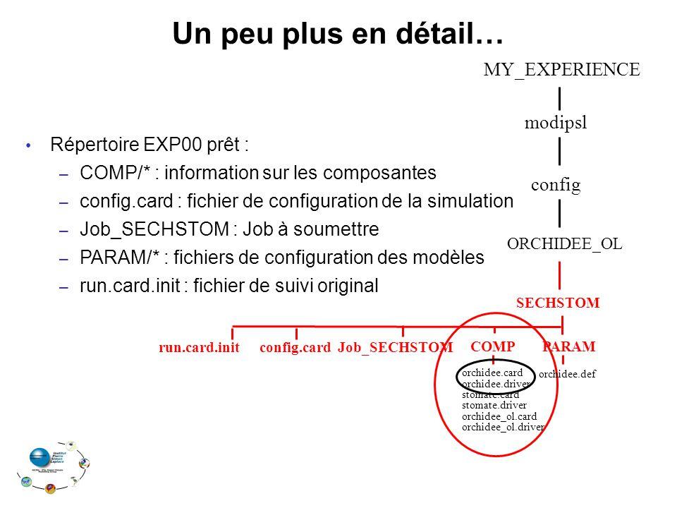 Un peu plus en détail… Répertoire EXP00 prêt : – COMP/* : information sur les composantes – config.card : fichier de configuration de la simulation – Job_SECHSTOM : Job à soumettre – PARAM/* : fichiers de configuration des modèles – run.card.init : fichier de suivi original modipsl MY_EXPERIENCE config SECHSTOM ORCHIDEE_OL Job_SECHSTOM COMPPARAM config.cardrun.card.init orchidee.card orchidee.driver stomate.card stomate.driver orchidee_ol.card orchidee_ol.driver orchidee.def