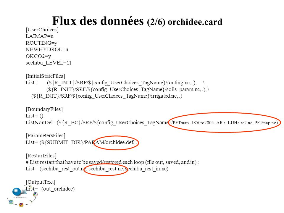 Flux des données (2/6) orchidee.card [UserChoices] LAIMAP=n ROUTING=y NEWHYDROL=n OKCO2=y sechiba_LEVEL=11 [InitialStateFiles] List= (${R_INIT}/SRF/${