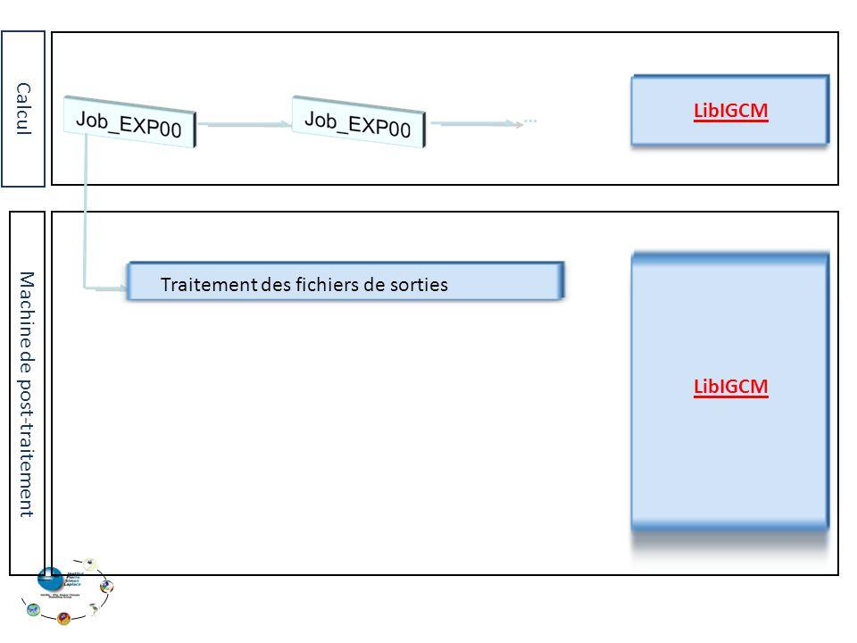 Calcul Machine de post-traitement LibIGCM … Traitement des fichiers de sorties