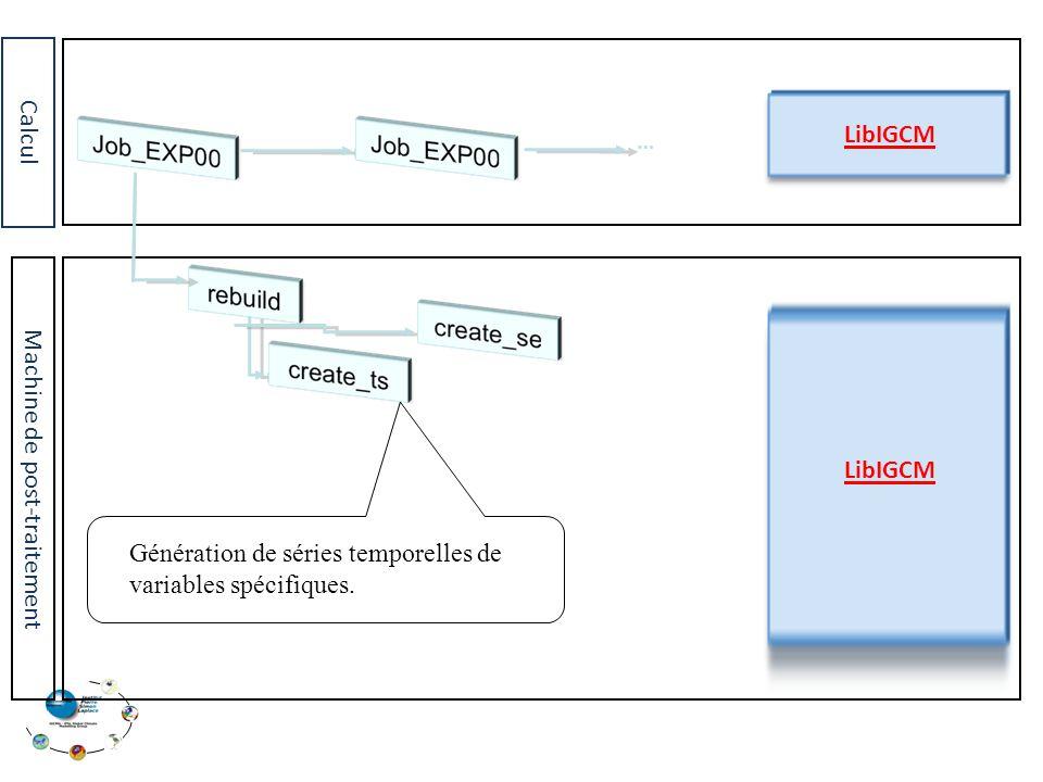 Calcul Machine de post-traitement LibIGCM … Génération de séries temporelles de variables spécifiques.