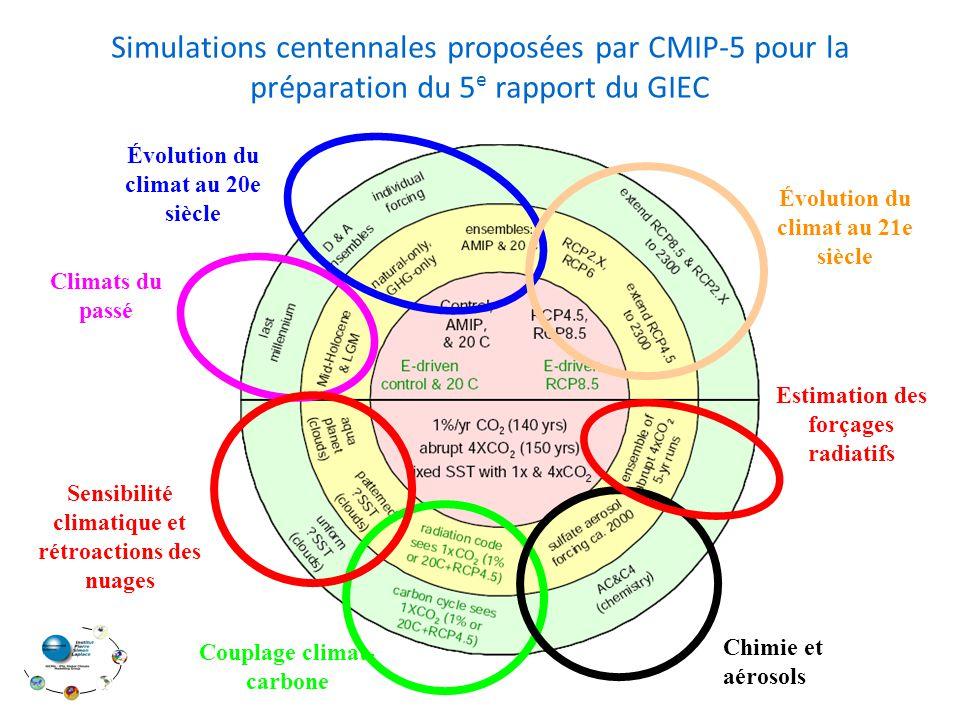 Simulations centennales proposées par CMIP-5 pour la préparation du 5 e rapport du GIEC Climats du passé Sensibilité climatique et rétroactions des nuages Couplage climat- carbone Chimie et aérosols Estimation des forçages radiatifs Évolution du climat au 20e siècle Évolution du climat au 21e siècle
