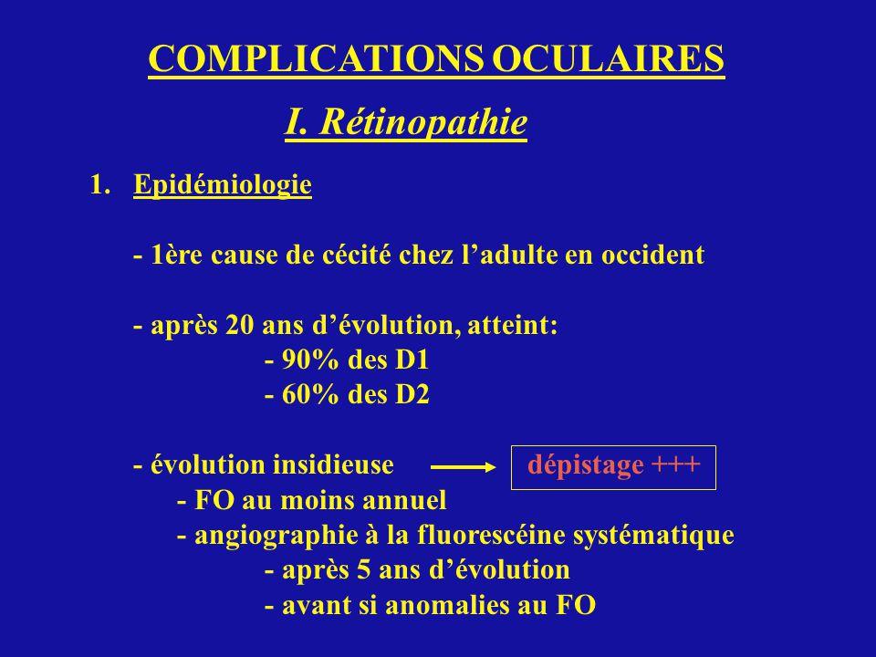 COMPLICATIONS OCULAIRES I. Rétinopathie 1.Epidémiologie - 1ère cause de cécité chez ladulte en occident - après 20 ans dévolution, atteint: - 90% des