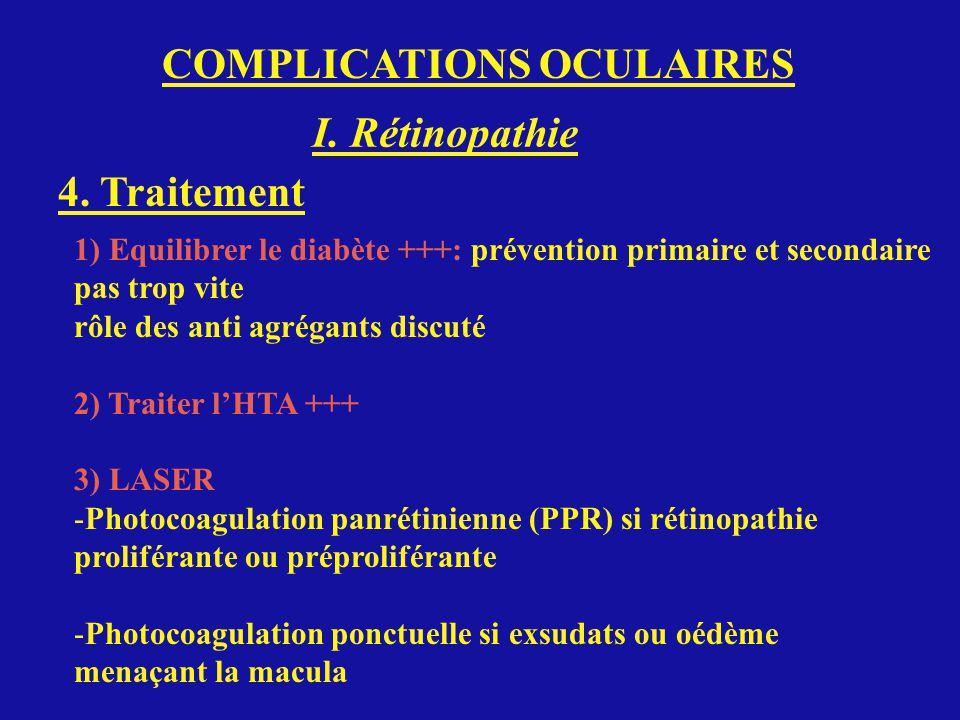 COMPLICATIONS OCULAIRES I. Rétinopathie 4. Traitement 1) Equilibrer le diabète +++: prévention primaire et secondaire pas trop vite rôle des anti agré