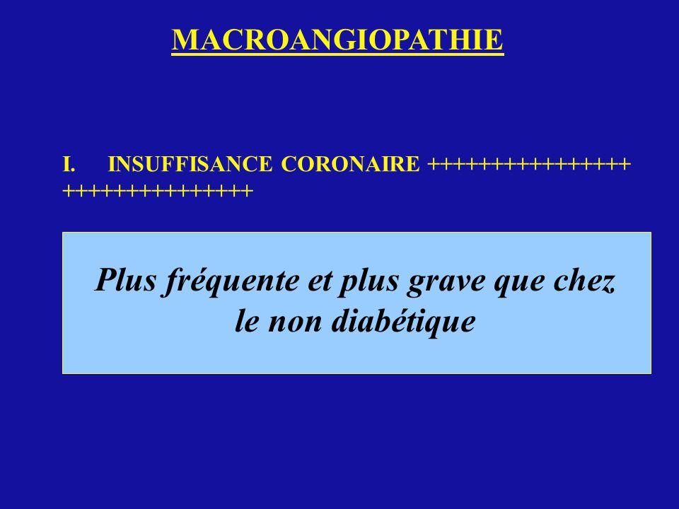 MACROANGIOPATHIE I.INSUFFISANCE CORONAIRE ++++++++++++++++ +++++++++++++++ Plus fréquente et plus grave que chez le non diabétique