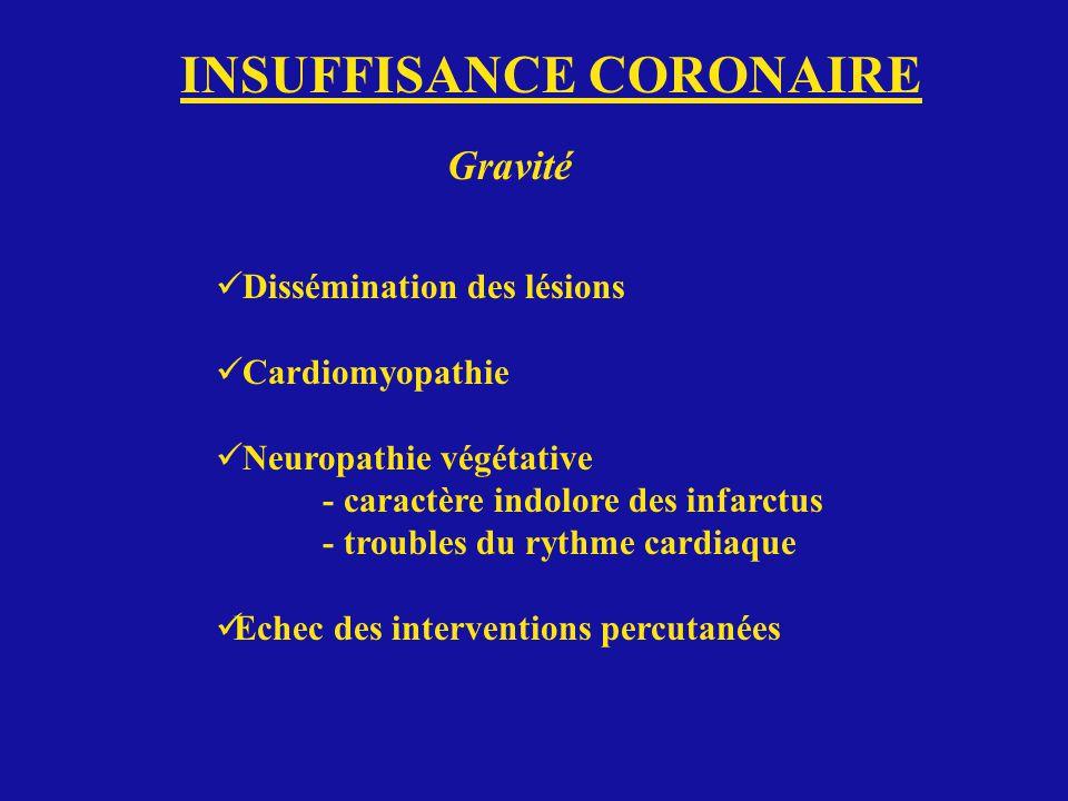 Gravité Dissémination des lésions Cardiomyopathie Neuropathie végétative - caractère indolore des infarctus - troubles du rythme cardiaque Echec des i