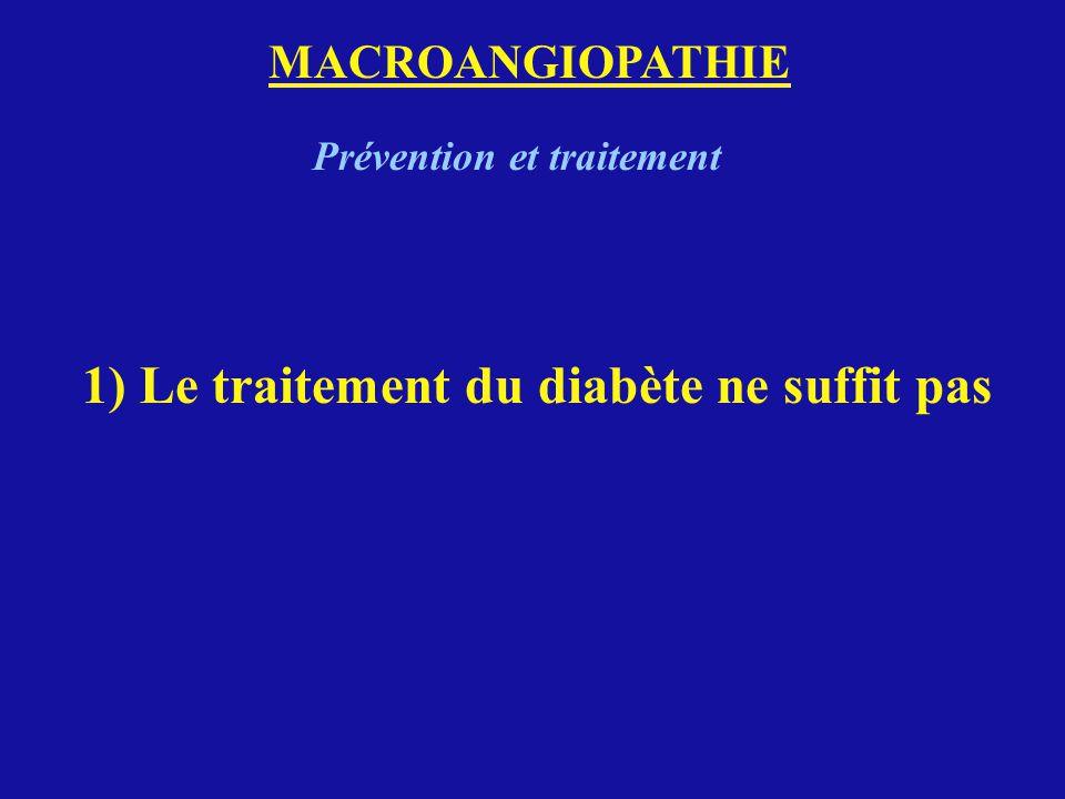 MACROANGIOPATHIE Prévention et traitement 1) Le traitement du diabète ne suffit pas