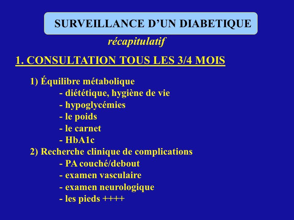 SURVEILLANCE DUN DIABETIQUE récapitulatif 1.
