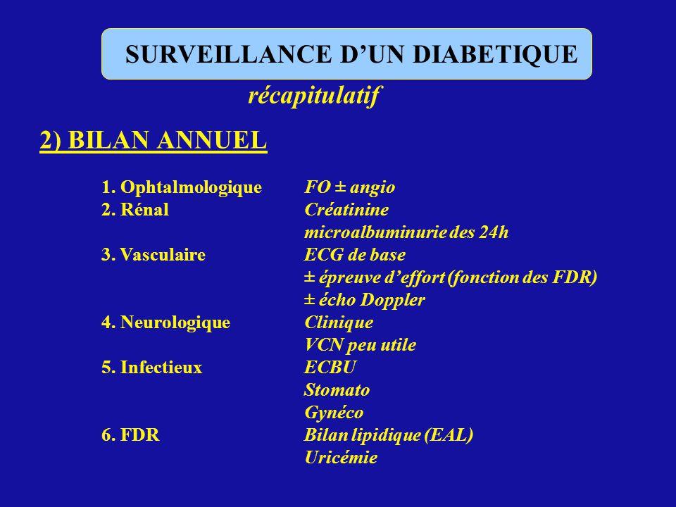 SURVEILLANCE DUN DIABETIQUE récapitulatif 2) BILAN ANNUEL 1. OphtalmologiqueFO ± angio 2. RénalCréatinine microalbuminurie des 24h 3. VasculaireECG de