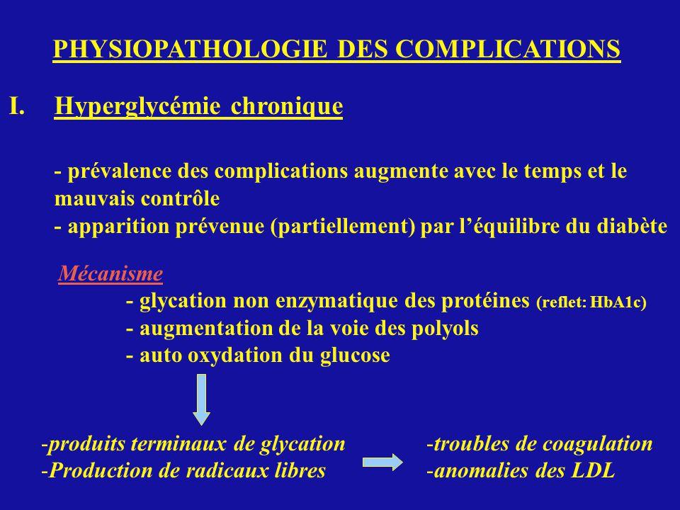 PHYSIOPATHOLOGIE DES COMPLICATIONS I.Hyperglycémie chronique - prévalence des complications augmente avec le temps et le mauvais contrôle - apparition prévenue (partiellement) par léquilibre du diabète Mécanisme - glycation non enzymatique des protéines (reflet: HbA1c) - augmentation de la voie des polyols - auto oxydation du glucose -produits terminaux de glycation -Production de radicaux libres -troubles de coagulation -anomalies des LDL