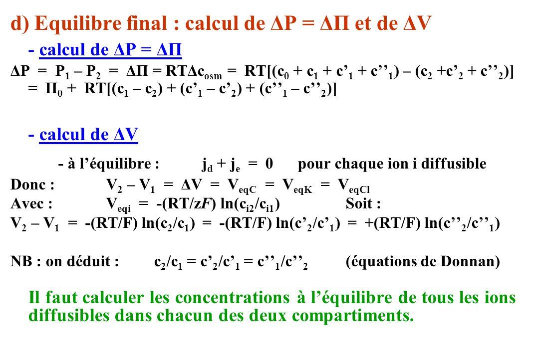 d) Equilibre final : calcul de ΔP = ΔΠ et de ΔV - calcul de ΔP = ΔΠ ΔP = P 1 – P 2 = ΔΠ = RTΔc osm = RT[(c 0 + c 1 + c 1 + c 1 ) – (c 2 +c 2 + c 2 )]