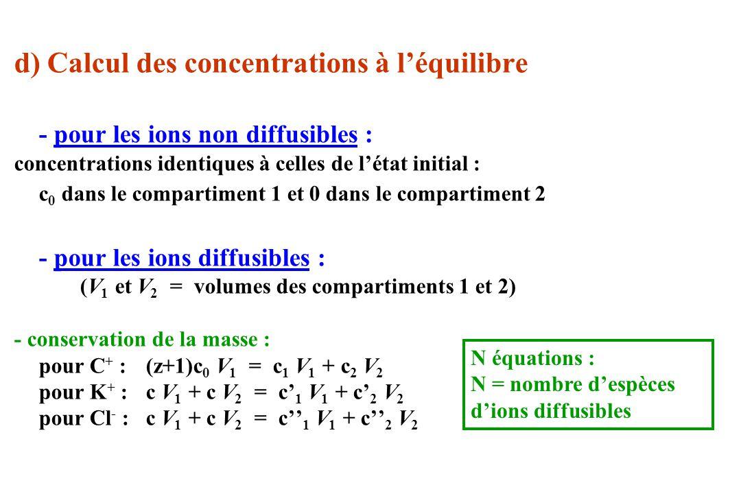 d) Calcul des concentrations à léquilibre - pour les ions non diffusibles : concentrations identiques à celles de létat initial : c 0 dans le comparti